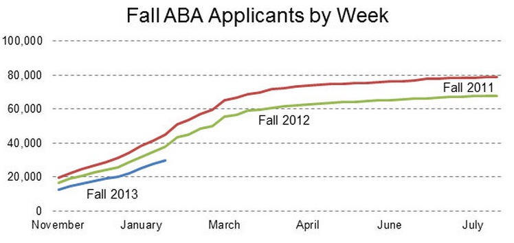 atlantic aba applications