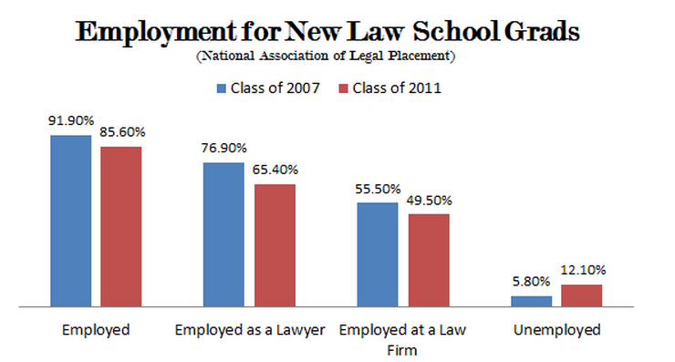 atlantic law school employment