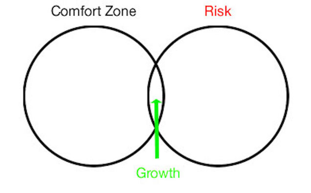 lawyer risk growth