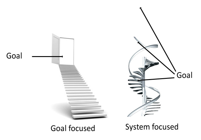 goal focused vs system focused