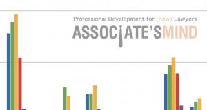 Associates Mind Graph
