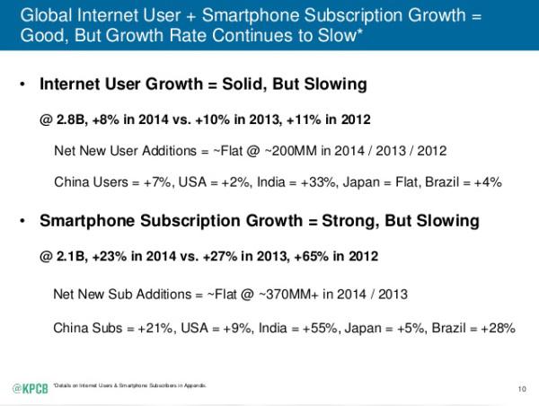internet user growth statistics smartphone 2015