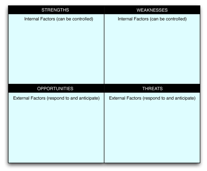 swot for law firm annual planning