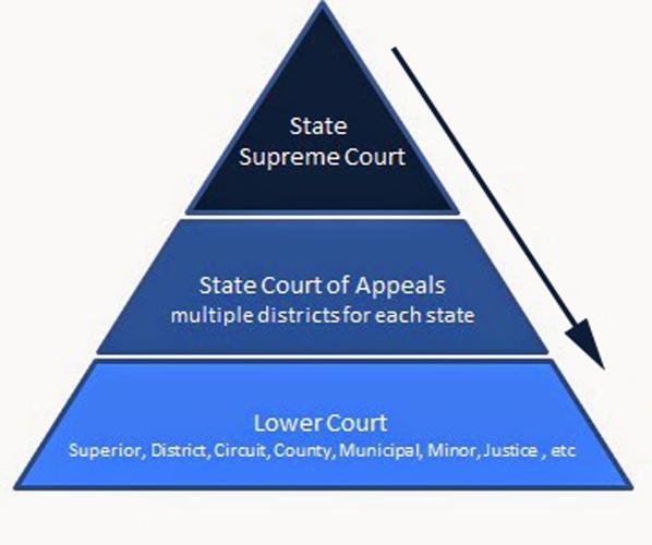 us courts precedent
